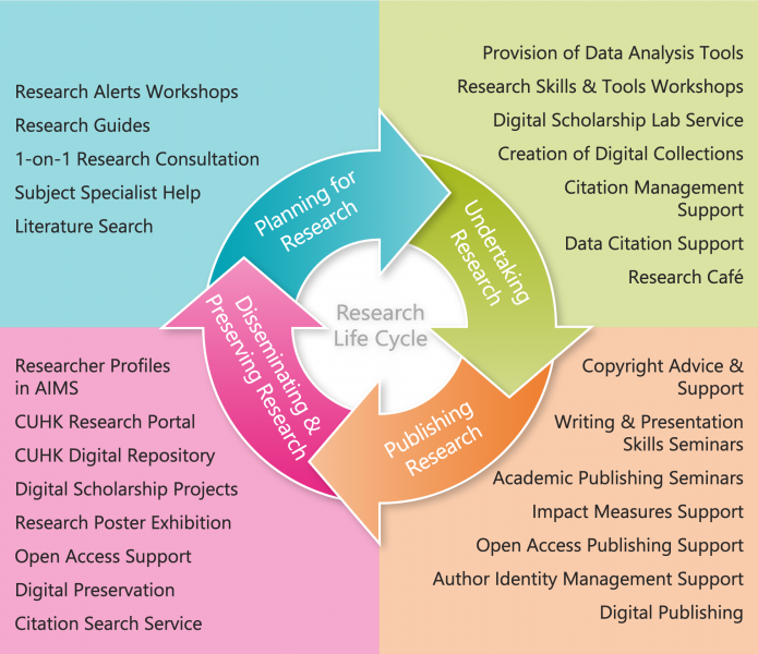 Research and writing services toronto reviews