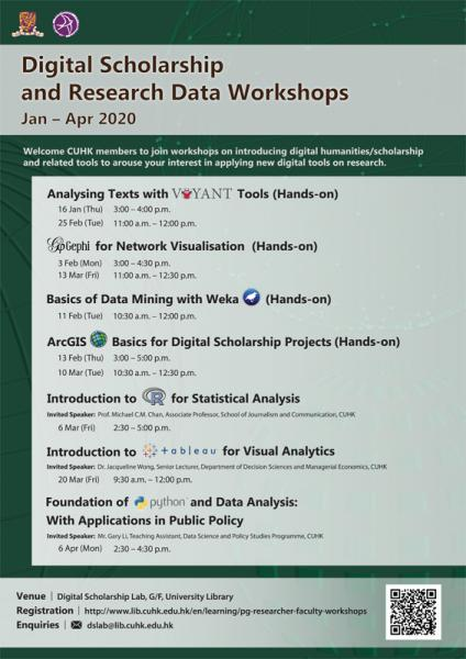 Digital Scholarship and Research Data Workshops (Jan - Apr 2020)
