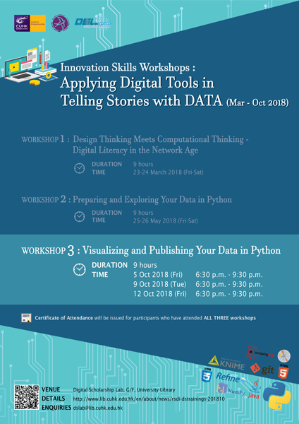 2018.10.5-12 Innovation Skills Workshop 3: Visualizing and Publishing Your Data in Python