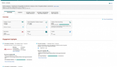 New Article Metrics of Scopus to measure your research impact